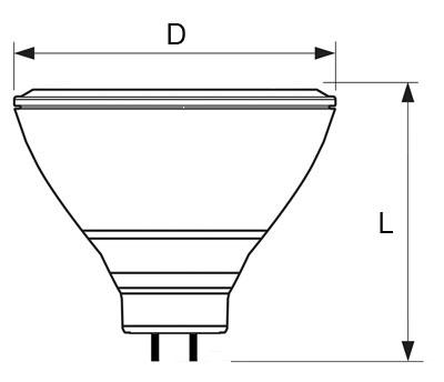 GU5.3 medidas